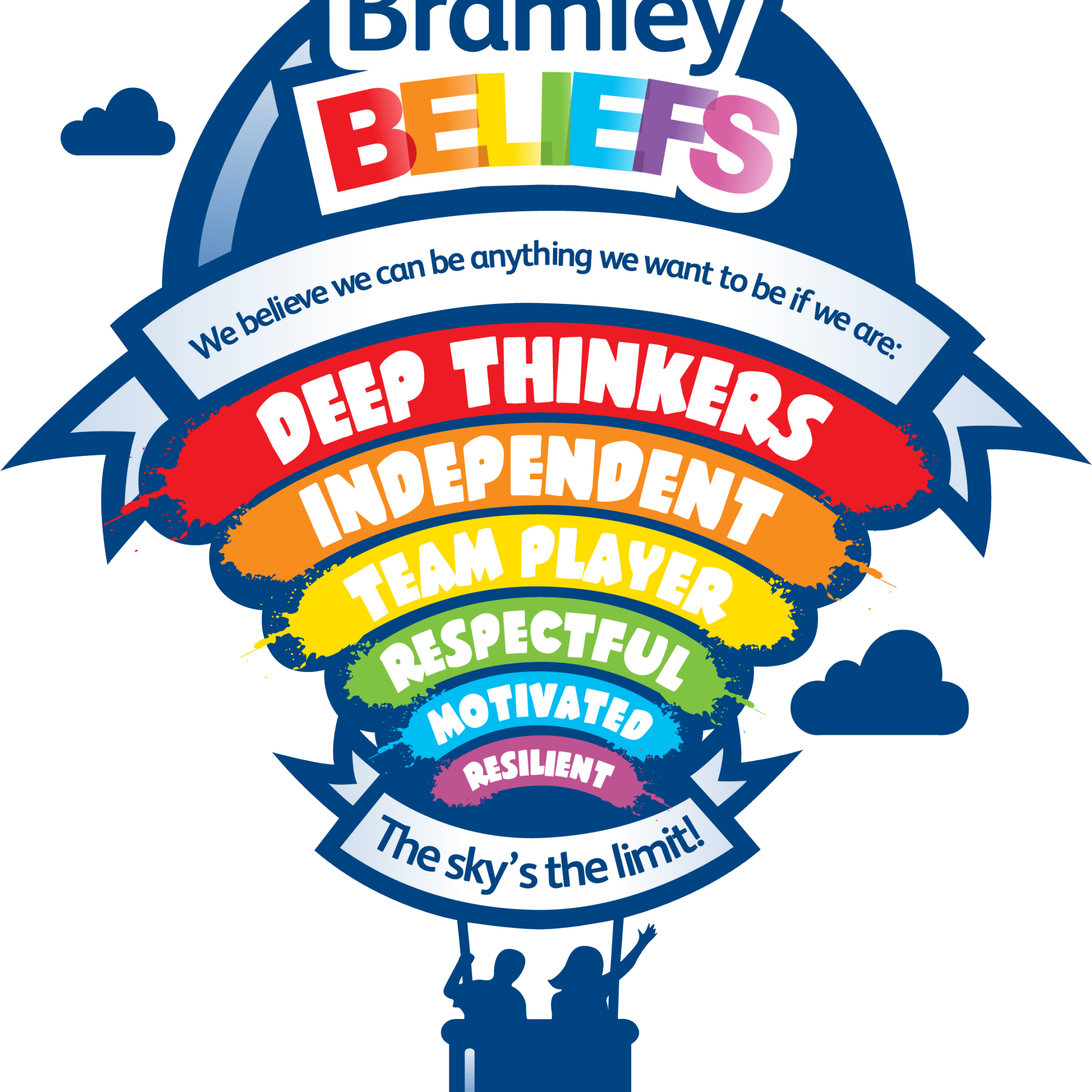 Bramley Beliefs