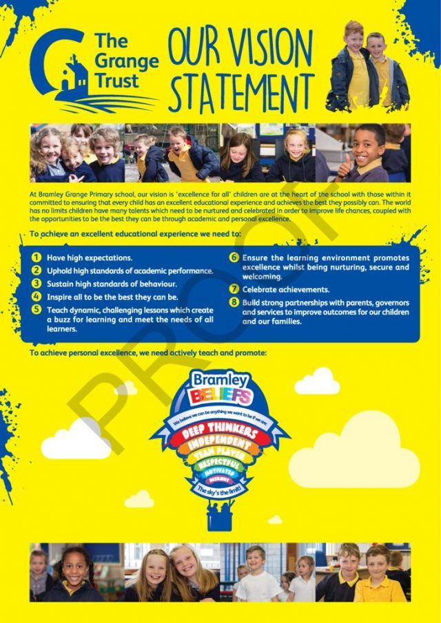 thumbnail of 6715 Vision Statement Poster